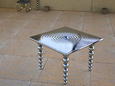 Rowland's Ripple Tables