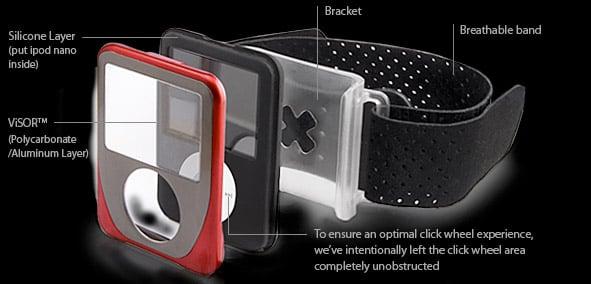 iSkin DuoBand Armband
