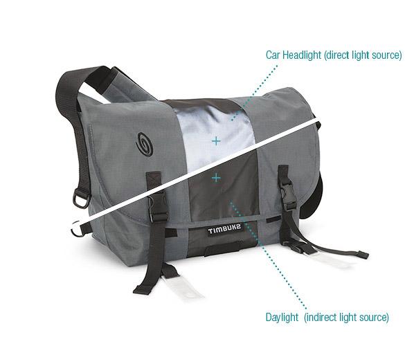 Covert Messenger Bag