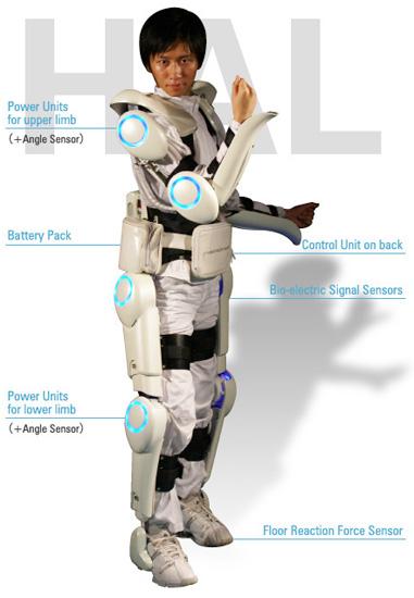 HAL Robotic Suit