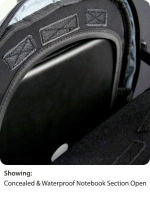 STM Rogue Backpack