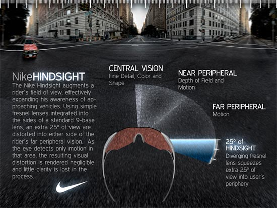 Concept: Nike Hindsight