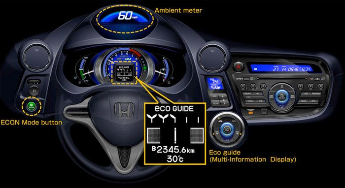 Honda Insight Dashboard