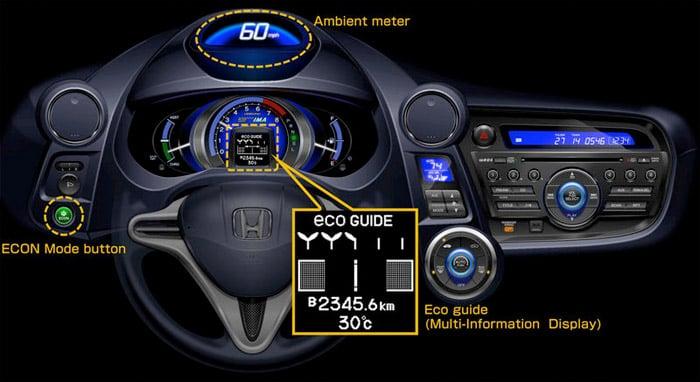 Honda Insight Dashboard
