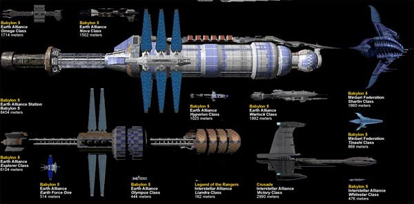 Spaceship Comparison