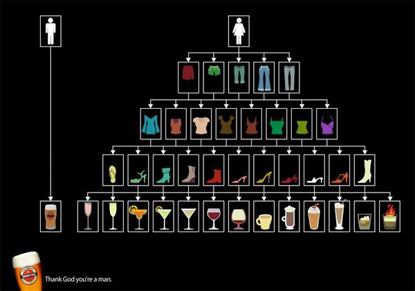 Goldstar Beer Gender Guide