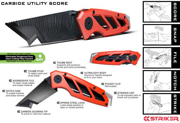 Carbide Utility Score