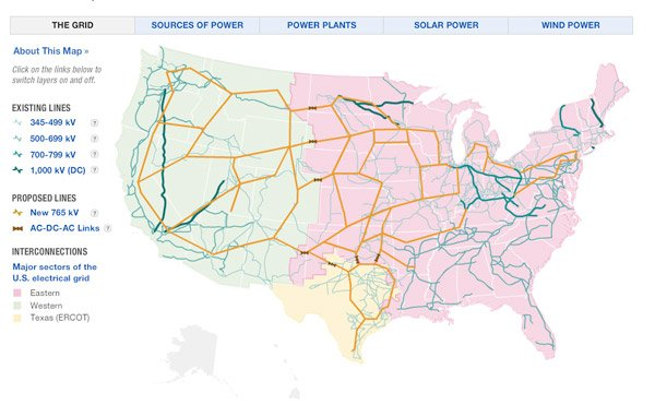 U.S. Electric Grid