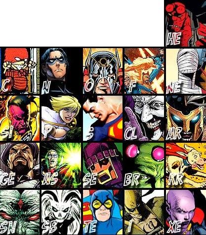 Superhero Periodic Table
