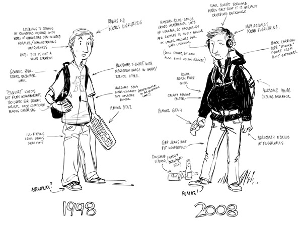 Draw Yourself as a Teen