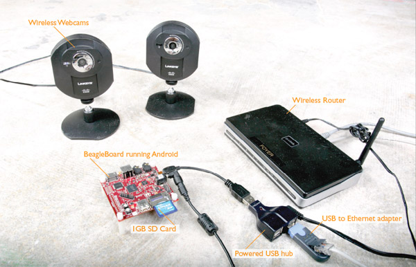 Android Energy Monitor