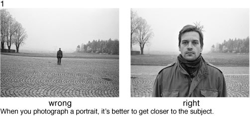 Photography for Idiots