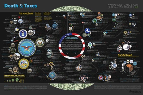 2010 Death and Taxes
