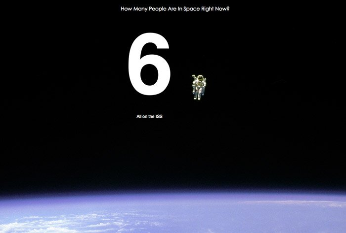 How Many People In Space