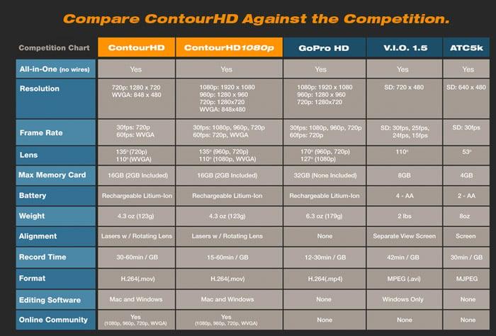 VholdR ContourHD1080p