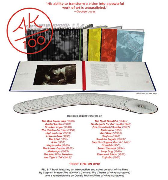 AK 100: Akira Kurosawa