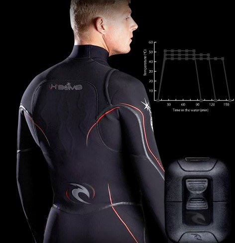 H-Bomb Heated Wetsuit