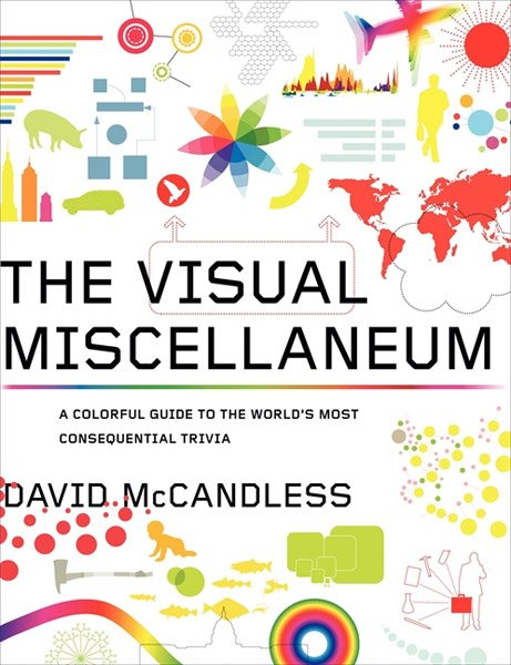 Book: Visual Miscellaneum