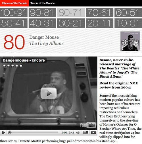 Decade's Top 100 Albums