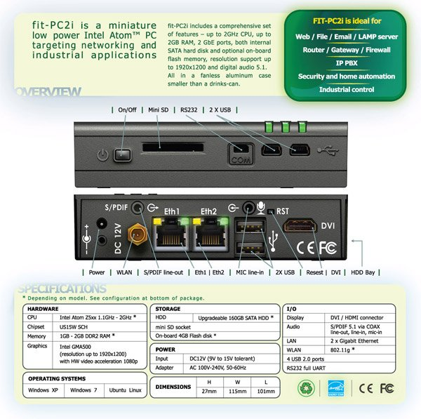 CompuLab fit-PC2i
