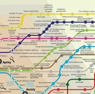 Trends & Tech 2010-2050