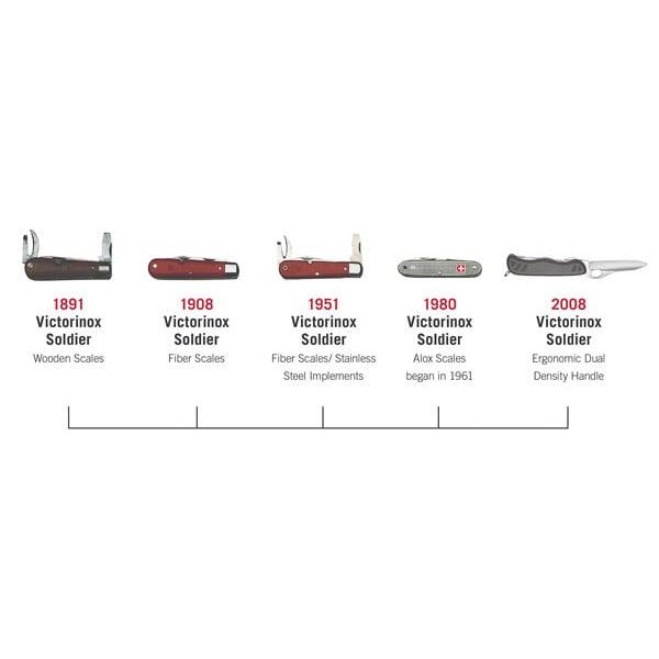 Alox Soldier Knife