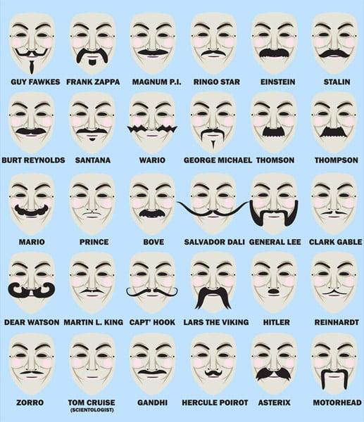 Guy Fawkes Mustache Tee