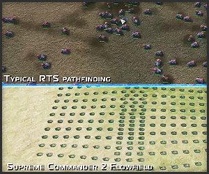 Flowfield: Supreme Commander 2