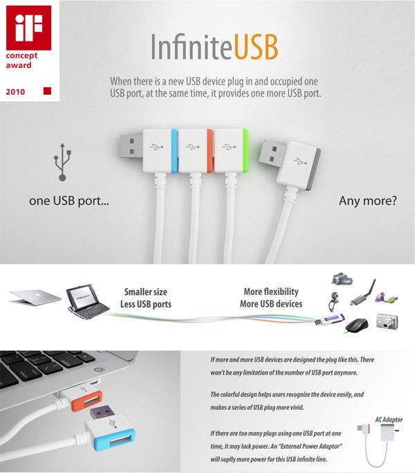 Concept: Infinite USB