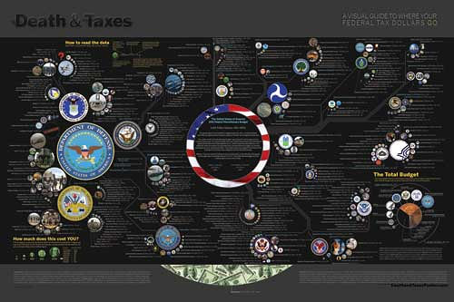2011 Death and Taxes Poster