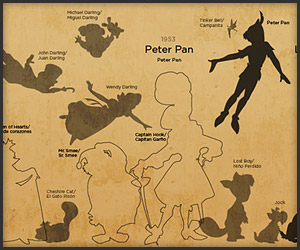 Disney Characters Drawn to Scale