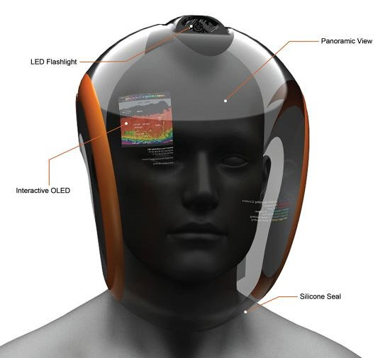 Immersed Senses Scuba Helmet