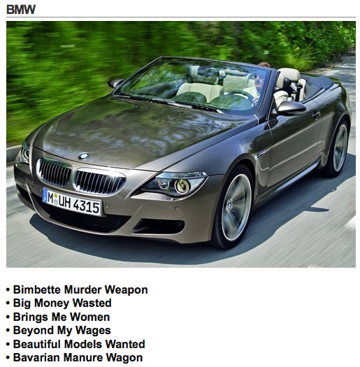 Automotive Acronyms