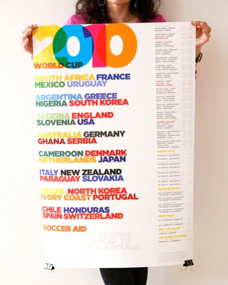 World Cup Charity Wallchart
