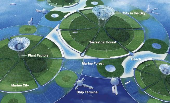 Green Float Environmental Island