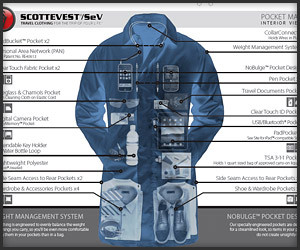 ScotteVest Carry-On Coat