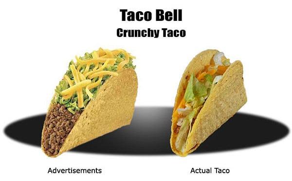Fast Food Reality Check
