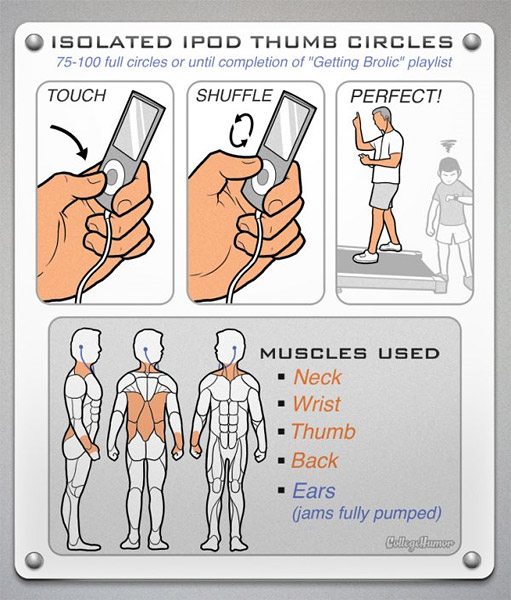 Realistic Workout Diagrams