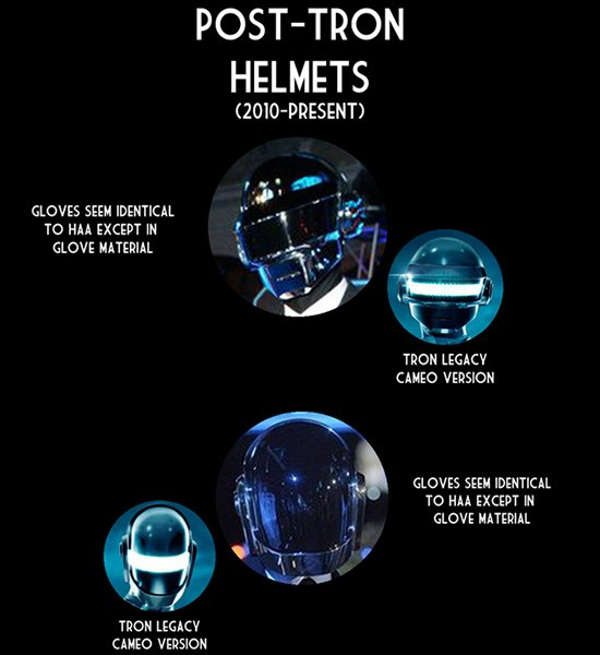 Daft Punk Helmet Evolution