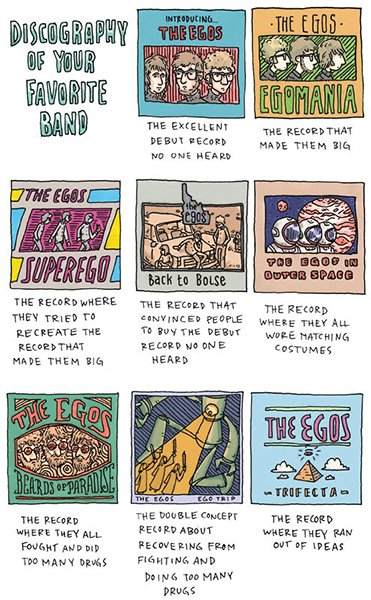 Band Discography Poster