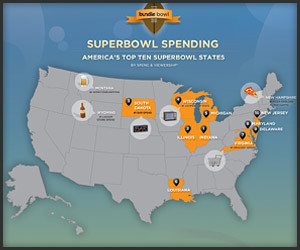 Superbowl Infographic