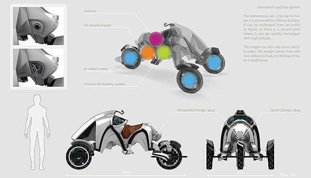 Michelin Straddle Concept