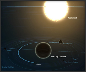 Planetary iPad Music Player