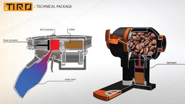 il Tiro Espresso Gun
