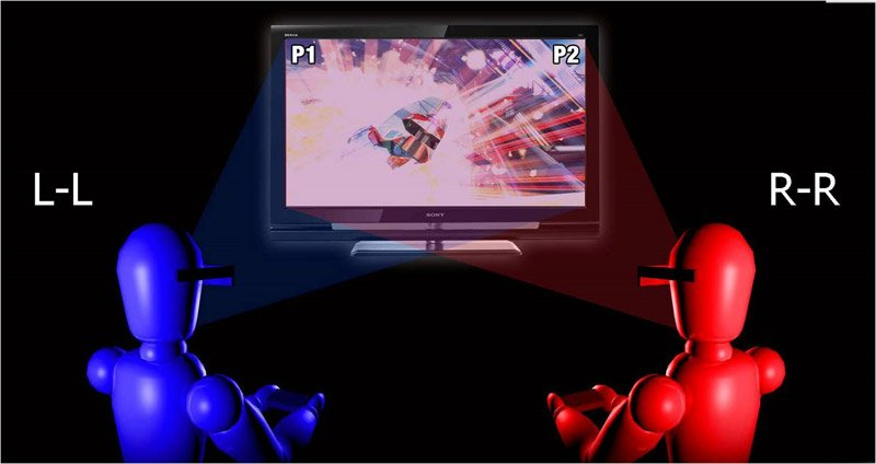 Sony 3D PlayStation Display