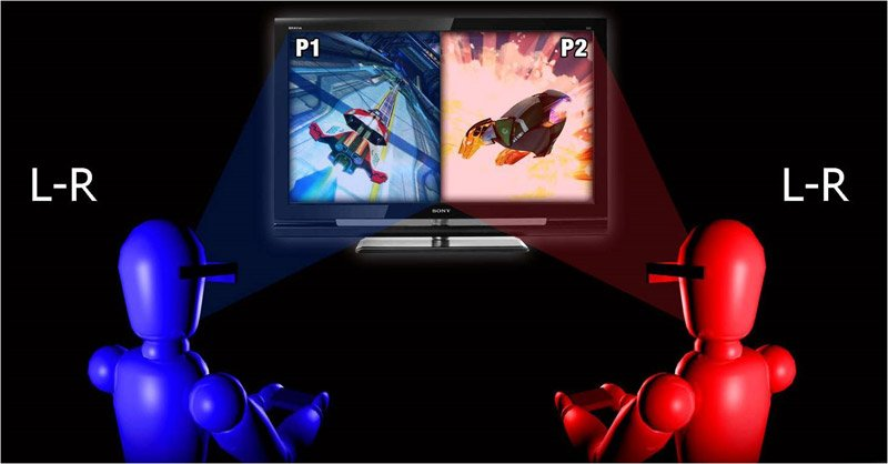 Sony 3D PlayStation Display