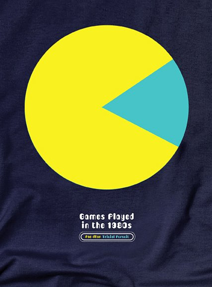 1980s Pie Chart T-Shirt