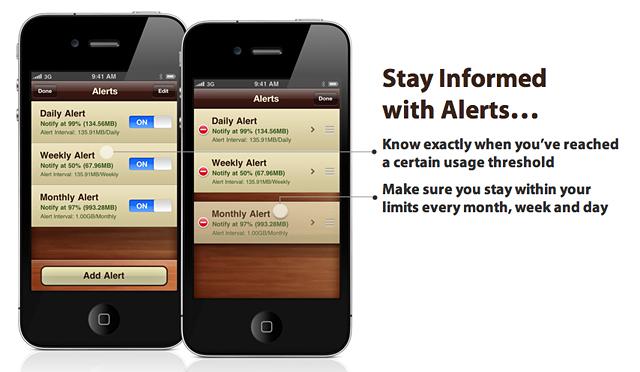 Threshold iOS App
