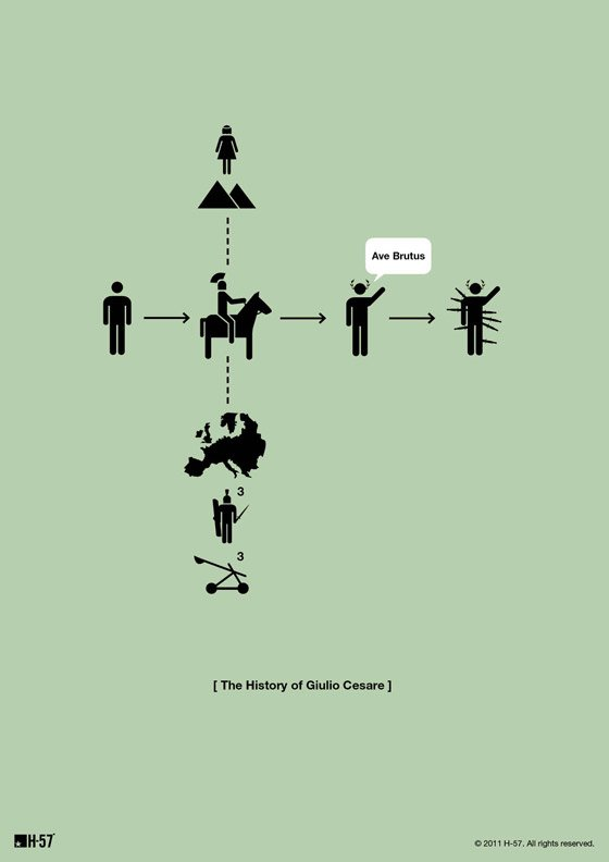 From Life to Death Pictograms