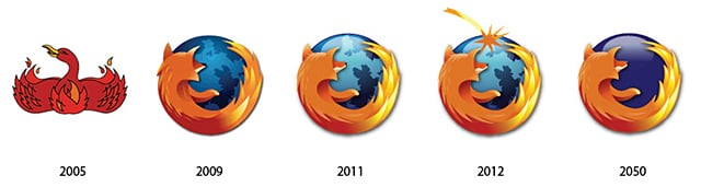 Past and Future Logos